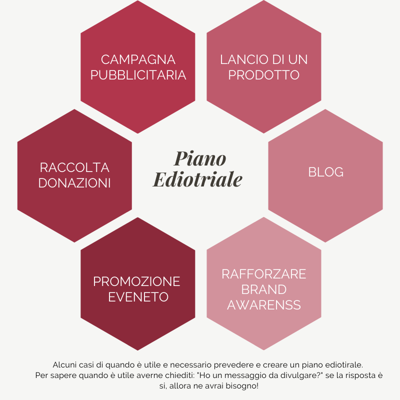 grafica con mappa piano editoriale
